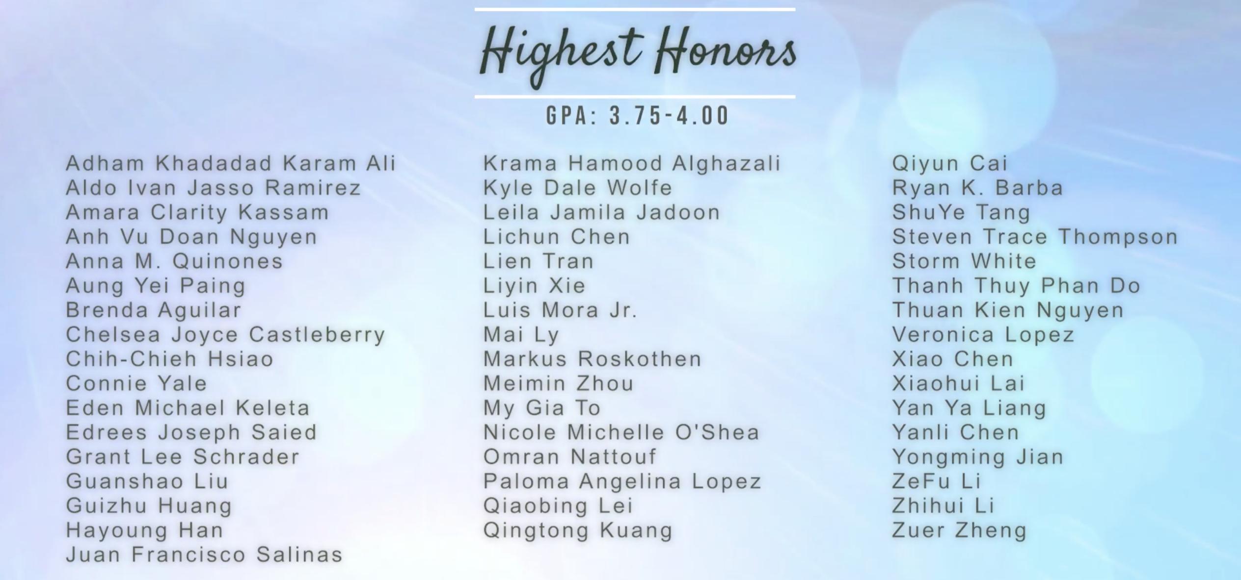 highest honors
